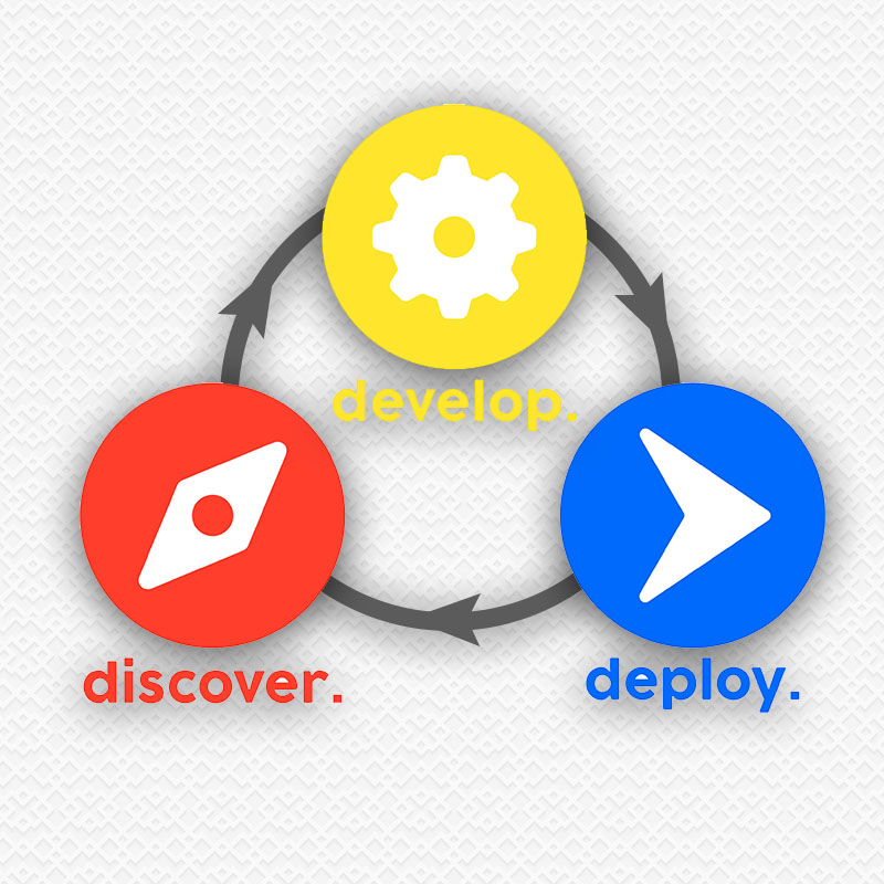 Discover to Develop & Deploy!!